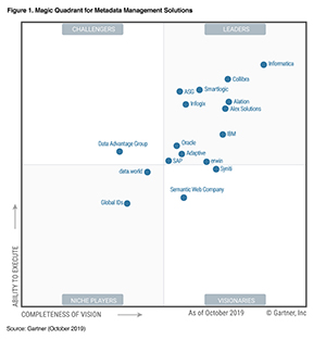 2019 Gartner MQ Metadata Management